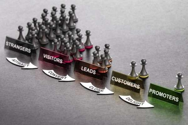 Medicare sales funnel